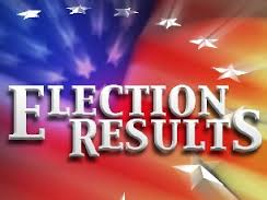 Much awaited Election Results