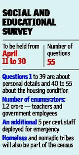 Caste Census - Karnataka